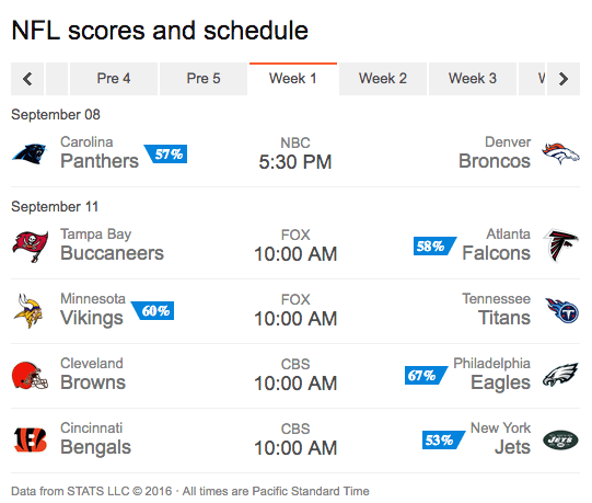 nfl_predictions_-_bing